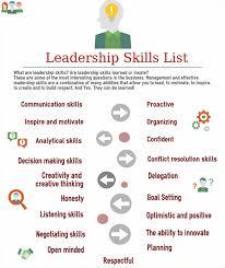 Leadership Skillsesume Example Sample Examples Uxhandy Com Skills