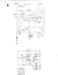 kubota b7200 wiring diagram kubota discover your wiring diagram wiring diagram for ignition switch on lawn mower schematics and bush hog