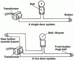 bell wiring diagram wiring diagram bell wiring diagram 3 keystone cougar