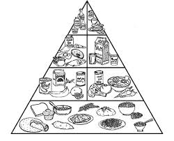 Pyramid Of Healthy Food Coloring Pages Download Print Online