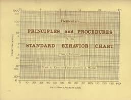 Standard Behavior Chart Elementary Principles And Procedures Of The Standard