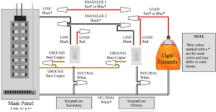 3 way dimmer circuit diagram images way switch wiring diagrams do diagram schematicwiringwiring harness wiring