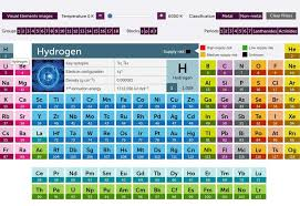 periodic table blanket fresh periodic table elements quilt best anita goodesign periodic