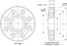 Api Ring Gasket Chart Dimensions 6b Flanges 3000 Psi Rated Working Pressure Api