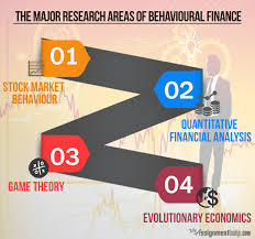 expert help to write behavioral finance assignment behavioral finance online assignment help