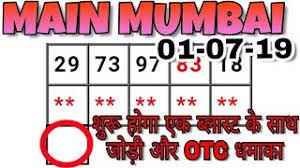 Mumbai Game Chart Mumbai Chart Zagonproxy Yt