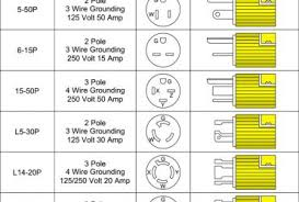 nema plug wiring diagram nema image wiring diagram l5 20p wiring diagram wiring diagram for car engine on nema plug wiring diagram