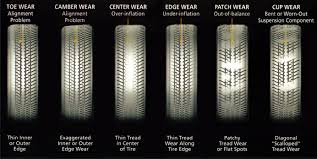 Tire Wear Patterns Stunning Tire Wear Problems Are Your Tires Ready For A Long Summer Trip