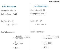 Profit And Los What Is Profit Or Loss Percentage With Examples Teachoo
