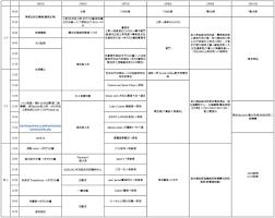 多慶屋select上野店 背包地圖