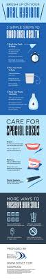 169 best Did You Know? images on Pinterest | Dental facts, Dental ...