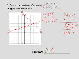 solve the system of equations by graphing each line solution