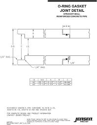 Jensen Precast Reinforced Concrete Pipe Concrete Pipe