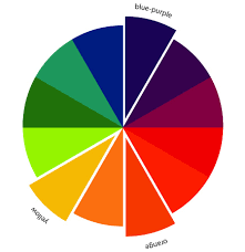 The Art of Choosing: Split-Complementary Color Schemes - InColorOrder.com