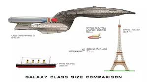 Enterprise Size Comparison Chart Is The Titanic As Large As James T Kirks Enterprise Quora