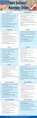 Superb Gallery Of Home Maintenance Checklist Printable Unique School Building  Maintenance Schedule