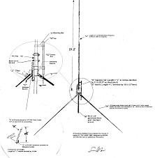 J Pole Antenna Design Calculator A Ground Plane Antenna Project For 10 Meters Band By N4zaw