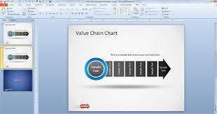 free michael porter powerpoint templatesvalue chain chart template for powerpoint
