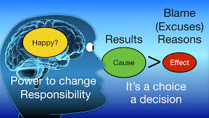 Casue And Effect Trading Secrets Cause Effect And Taking Responsibility All In