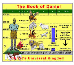 Youth Revival Scriptures Pin On Denominations Religion Bible Quotes