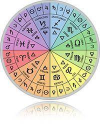 Personal Horoscope Astrology In 2019 Horoscope