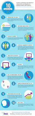 infographic 10 best practices to improve customer support