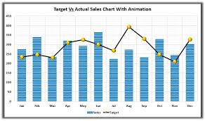 Target Sales Chart Animated Target Vs Actual Sales Chart In Power Point Pk
