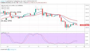 Bitcoin Cash Price Analysis Bchusd Ranges Above 280 Level