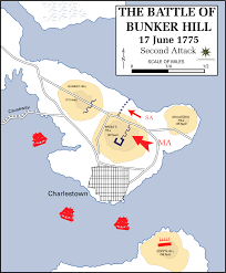 the battle of bunker hill the battle of bunker hill writework the second british attack on bunker hill