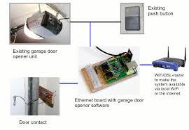 iphone garage door openerGarage Unique wifi garage door opener designs Garage Door Buddy