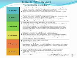 Wida Proficiency Levels Chart Ppt Lesson Planning For Ells Using The Wida Elp Standards