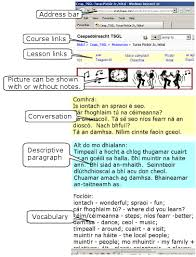 pictorial essay composition in irish for the junior certificate  picture notes and english tags
