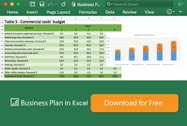 Financial Forecasting Excel Templates How To Make Financial Forecasts For A Business Plan Using Template