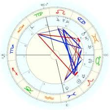 Diana Astrology Chart Ross Diana Astro Databank