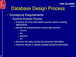 Characteristics Of A Good Database Design Ppt Database Design Powerpoint Presentation Free Download