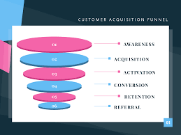 Sample Marketing Plan Powerpoint How To Create A Crystal Clear Marketing Plan Templates