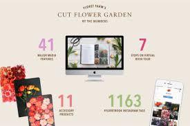 Cut Flower Garden 1 Year Anniversary Party - Floret Flowers
