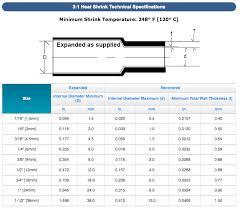 How To Size Heat Shrink Gearslutz
