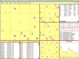 Calculate Vedic Birth Chart Free Kala Software Quality Software For Vedic Astrology Or Jyotish