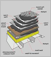 corrugated metal roofing details charming light flat roof materials pvc vs tpo vs epdm rubber