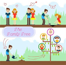 Family Tree Free Vector Download 5 767 Free Vector For Commercial