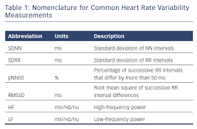 Heart Rate Variability Chart Heart Rate Variability Aer Journal