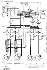 wabco trailer abs wiring diagram imageresizertool com wiring meritor trailer abs wiring diagram at Wabco Trailer Abs Wiring Diagram