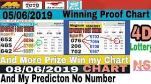 Magnum Prediction Chart Ns 4d Prediction Videos Pakvim Net Hd Vdieos Portal