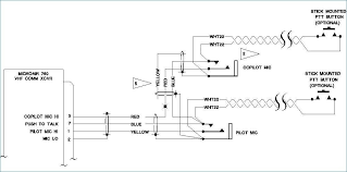 boeing 747 400 wiring diagram wiring diagram libraries cessna 172 wiring diagram simple wiring schemacessna 172 audio jacks wiring diagram wiring diagrams boeing 747