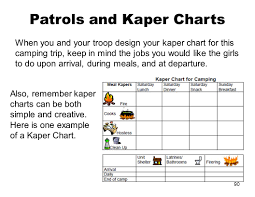 Girl Scout Camping Kaper Chart Template Basic Troop Camping Online Pre Session Ppt Download