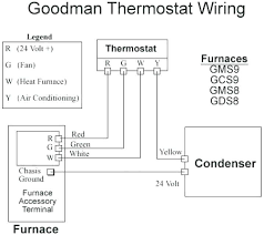 colman evcon recalled gas furnace coleman furnace blower motor gas furnace wiring diagram thermostat colman evcon furnace wiring diagram together with charming wiring diagram for gas furnace furnace wiring diagrams
