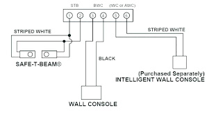 chamberlain myq garage door controller black install chamberlain garage door opener chamberlain garage door opener sensor