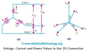 star connection y 3 phase power voltage current values star connection y values of line currents and phase currents