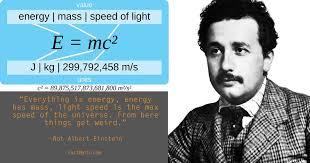 「1905 einstein, 『Annalen der Physik』, E=mc²」の画像検索結果